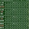 【速報結果】夏の高校野球ベスト4が出揃う! 天理vs広陵、花咲徳栄vs東海大菅生 22日の甲子園の天気は「小雨」予報。